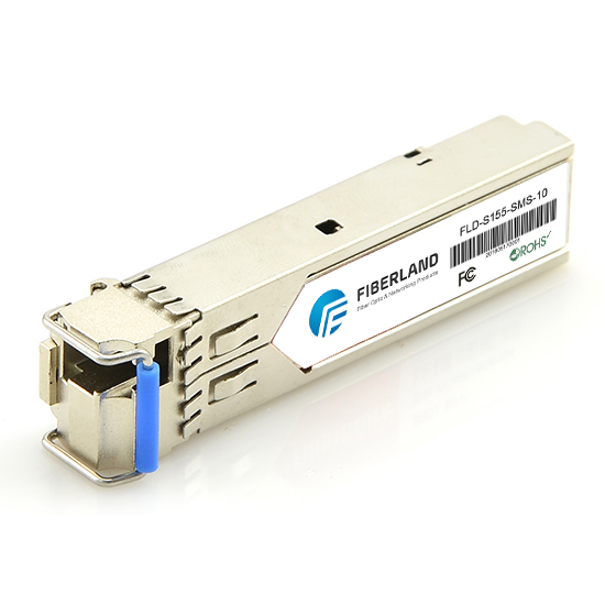 What is QSFP+ Optics Transceiver?