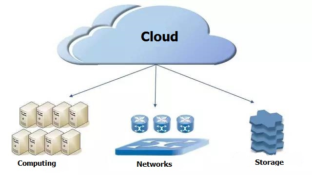 How a transceiver influences the Cloud?