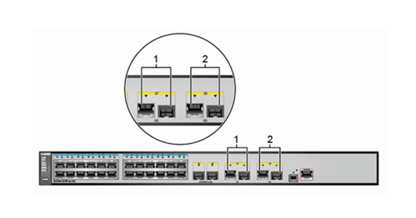 What is the difference between the SFP port and the Combo port?