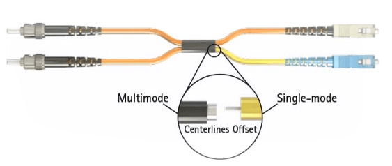 Mode Conditioning Patch Cord