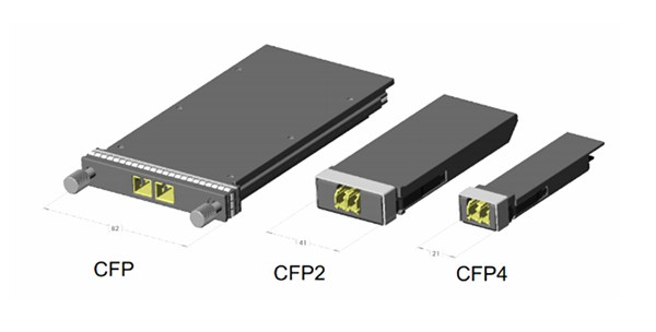 CFP, CFP2, CFP2 optical transceiver
