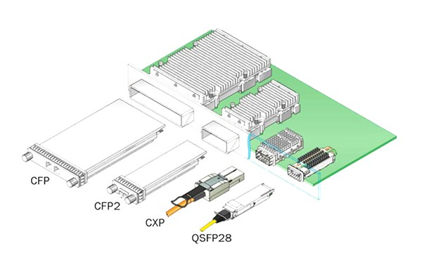 Details of the differences between fiber-optic network cards and HBA cards